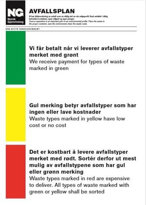 Norsk Gjenvinning_fargekoder_avfallsplan_merking