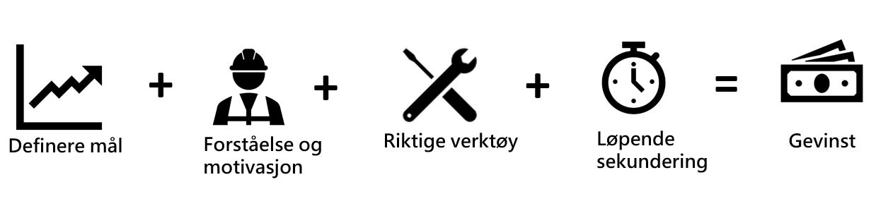 Norsk-Gjenvinning_Oppskrift på å lykkes med kildesortering_infografikk