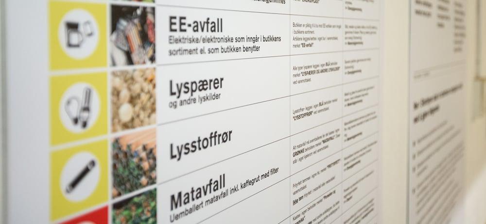 Norsk-Gjenvinning_lovkrav_avfallshåndtering_kildesorteringsplakat_storbyen_50920599893